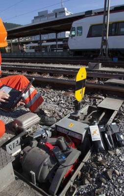 MobiWAPS – mobile railway point inspection system